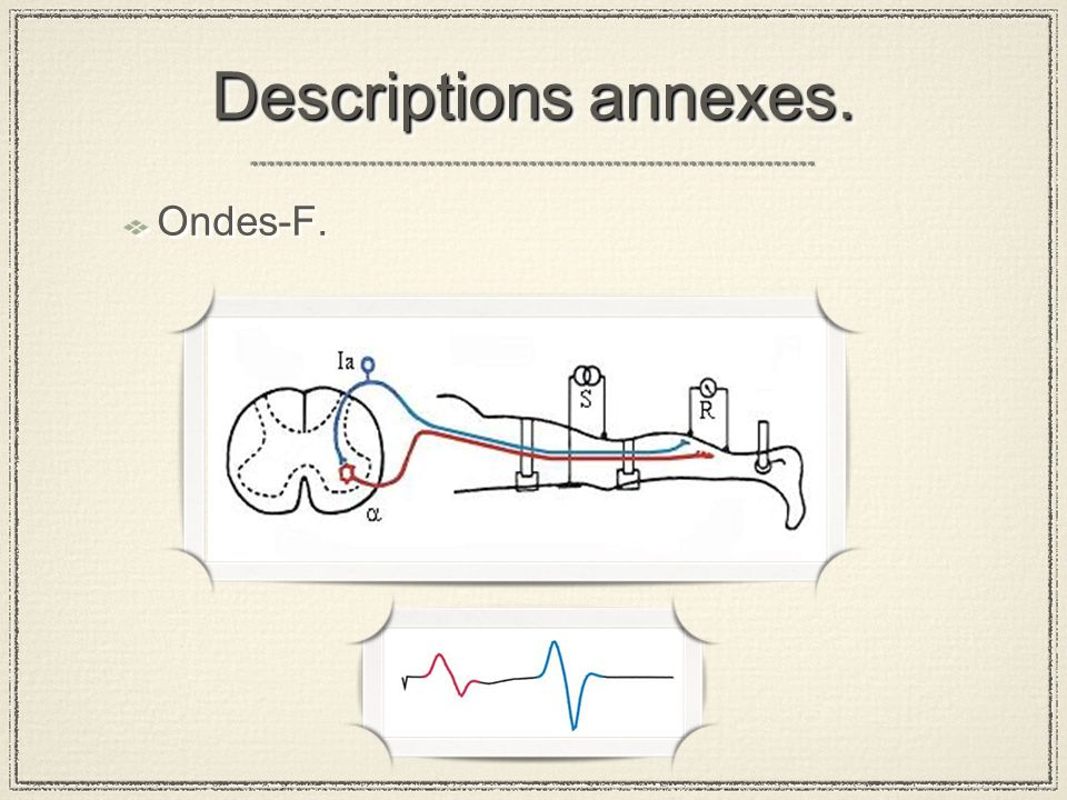 Descriptions annexes. Ondes-F.