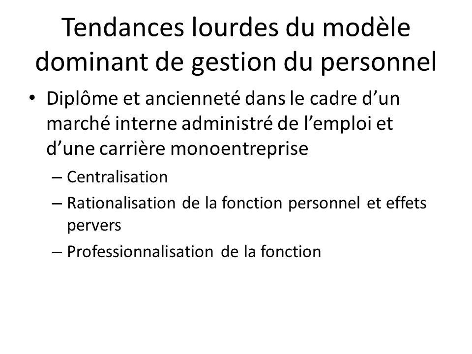 Conclusion 2 e partie Une fonction personnel mieux reconnue, plus utile et plus centrale mais une fonction qui reste dépendante et séparée de lorganisation technico-productive et en quête de reconnaissance