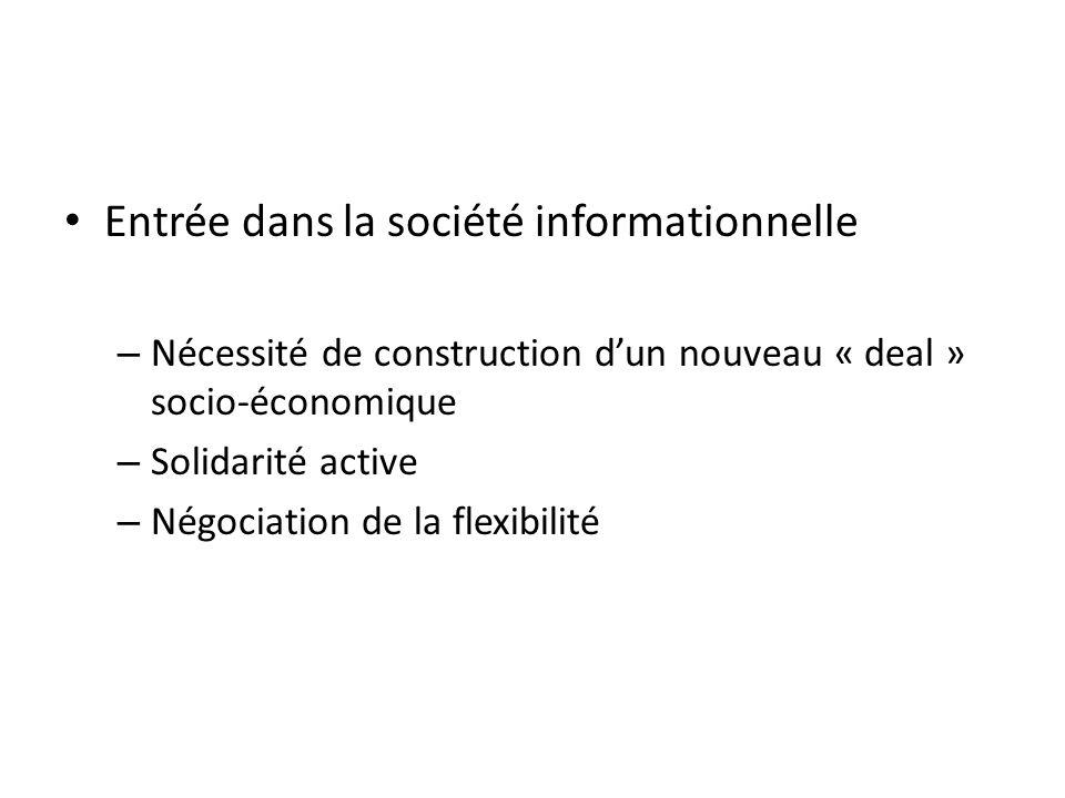 Bibliographie Braudel F, Civilisation matérielle, économique et capitalisme, T.III, Le temps du monde, Edition du livre de poche Braudel F.
