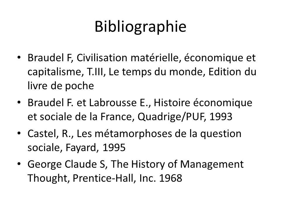 Gorz A., Métamorphoses du travail, Quête de sens, Galilée, 1988 D.