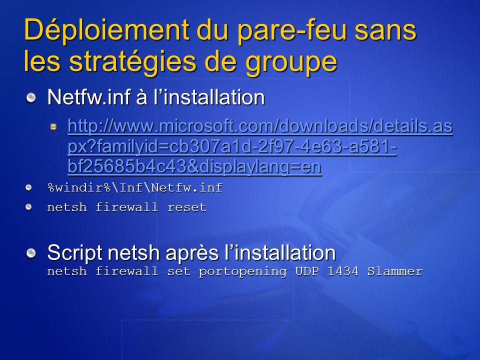 Déploiement du pare-feu sans les stratégies de groupe Netfw.inf à linstallation http://www.microsoft.com/downloads/details.as px familyid=cb307a1d-2f97-4e63-a581- bf25685b4c43&displaylang=en http://www.microsoft.com/downloads/details.as px familyid=cb307a1d-2f97-4e63-a581- bf25685b4c43&displaylang=en%windir%\Inf\Netfw.inf netsh firewall reset Script netsh après linstallation netsh firewall set portopening UDP 1434 Slammer