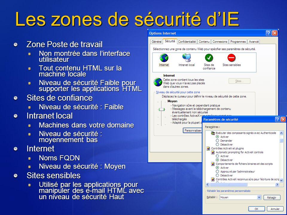 Les zones de sécurité dIE Zone Poste de travail Non montrée dans linterface utilisateur Tout contenu HTML sur la machine locale Niveau de sécurité Faible pour supporter les applications HTML Sites de confiance Niveau de sécurité : Faible Intranet local Machines dans votre domaine Niveau de sécurité : moyennement bas Internet Noms FQDN Niveau de sécurité : Moyen Sites sensibles Utilisé par les applications pour manipuler des e-mail HTML avec un niveau de sécurité Haut