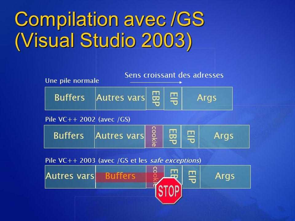Compilation avec /GS (Visual Studio 2003) Sens croissant des adresses BuffersAutres vars EBP EIP Args Une pile normale BuffersAutres vars EBP EIP Args cookie Pile VC++ 2002 (avec /GS) BuffersAutres vars EBP EIP Args cookie Pile VC++ 2003 (avec /GS et les safe exceptions)