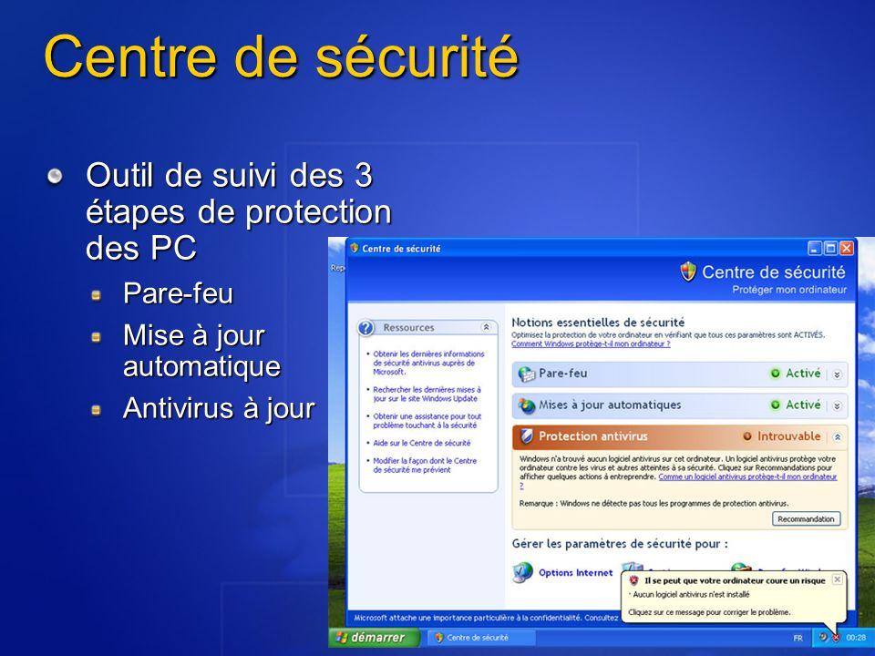 Centre de sécurité Outil de suivi des 3 étapes de protection des PC Pare-feu Mise à jour automatique Antivirus à jour