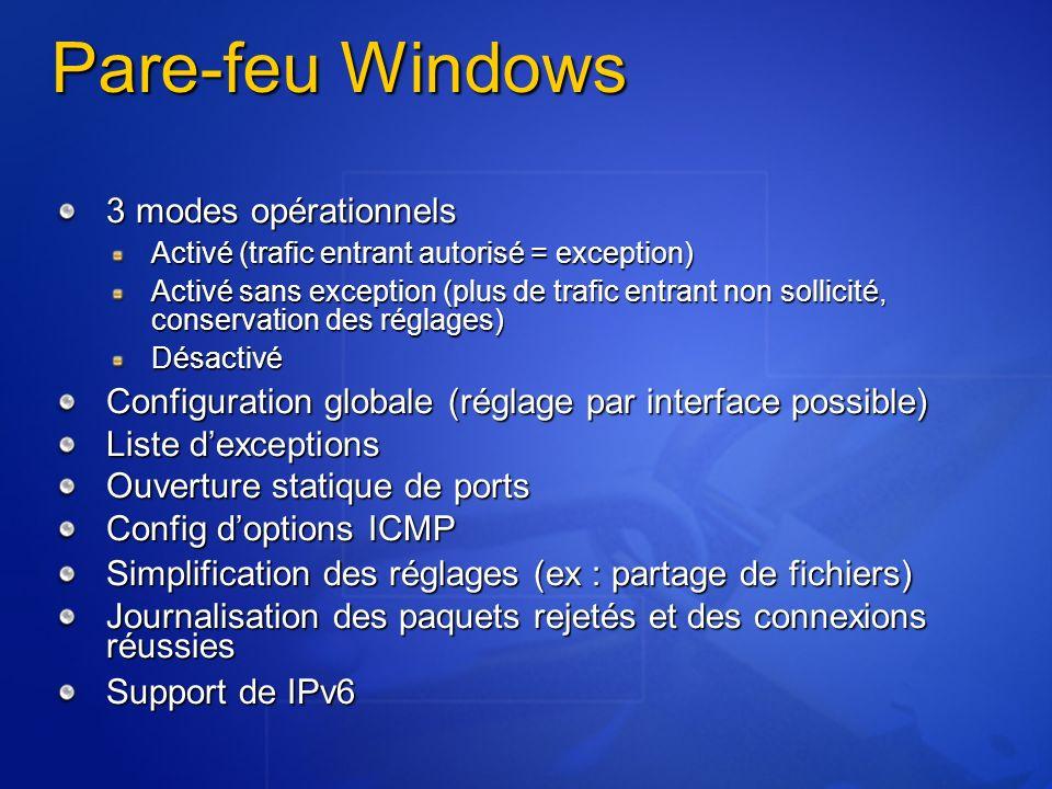 Pare-feu Windows 3 modes opérationnels Activé (trafic entrant autorisé = exception) Activé sans exception (plus de trafic entrant non sollicité, conservation des réglages) Désactivé Configuration globale (réglage par interface possible) Liste dexceptions Ouverture statique de ports Config doptions ICMP Simplification des réglages (ex : partage de fichiers) Journalisation des paquets rejetés et des connexions réussies Support de IPv6
