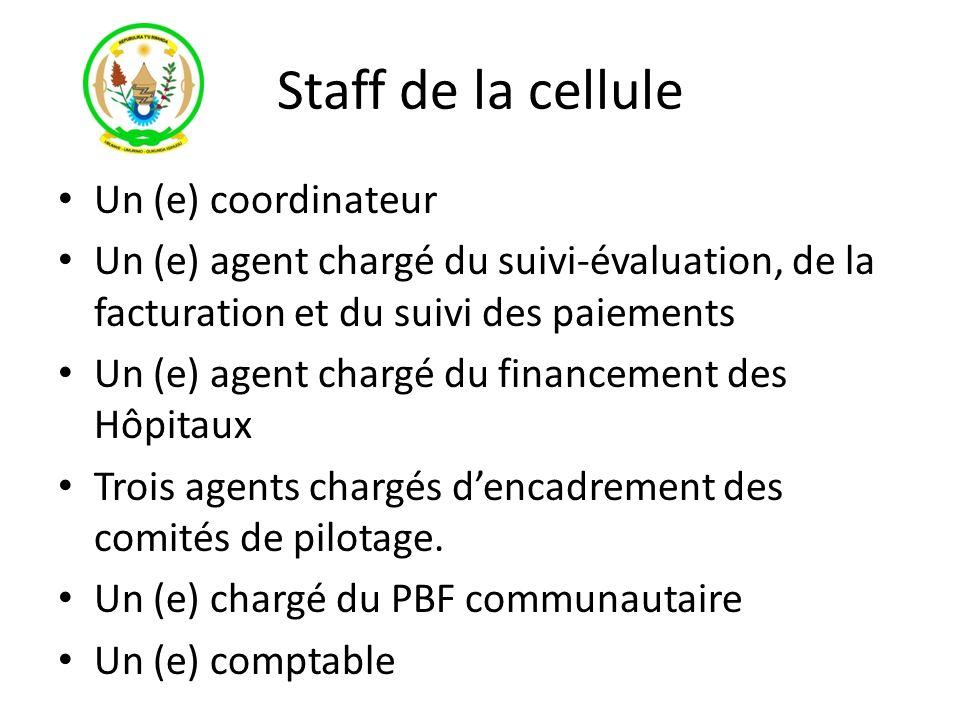 Staff de la cellule Un (e) coordinateur Un (e) agent chargé du suivi-évaluation, de la facturation et du suivi des paiements Un (e) agent chargé du fi