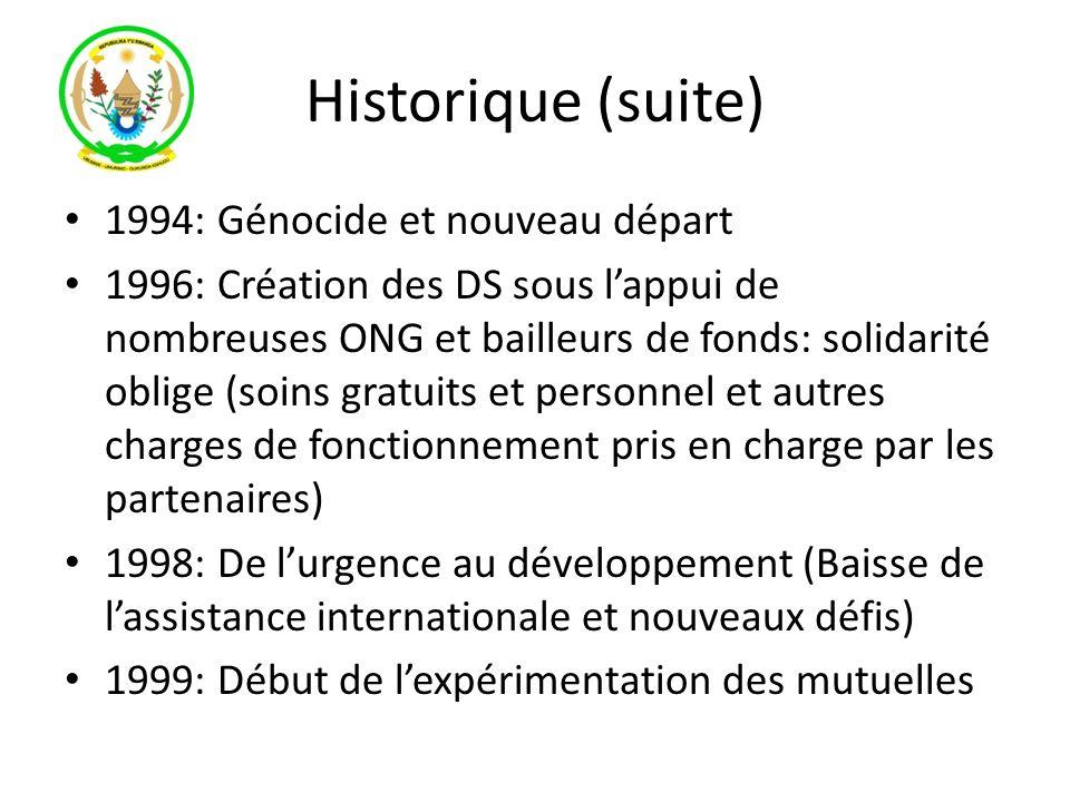 Historique (suite) 1994: Génocide et nouveau départ 1996: Création des DS sous lappui de nombreuses ONG et bailleurs de fonds: solidarité oblige (soin
