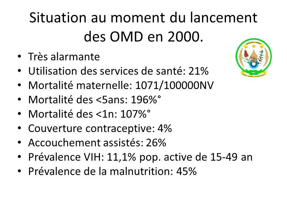 Situation au moment du lancement des OMD en 2000. Très alarmante Utilisation des services de santé: 21% Mortalité maternelle: 1071/100000NV Mortalité