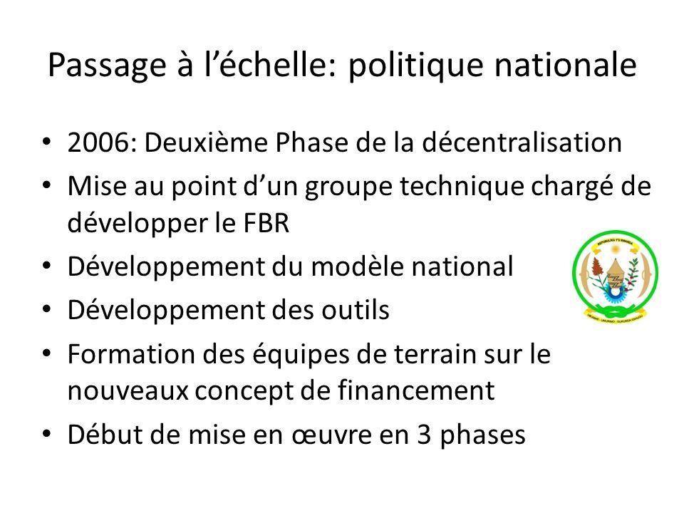 Passage à léchelle: politique nationale 2006: Deuxième Phase de la décentralisation Mise au point dun groupe technique chargé de développer le FBR Dév