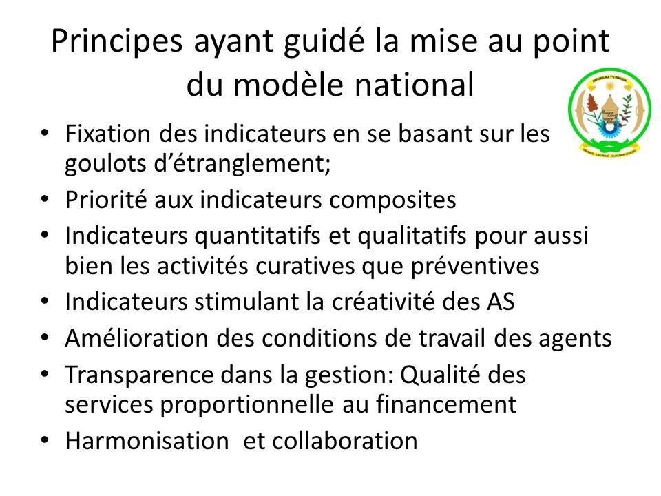 Principes ayant guidé la mise au point du modèle national Fixation des indicateurs en se basant sur les goulots détranglement; Priorité aux indicateur