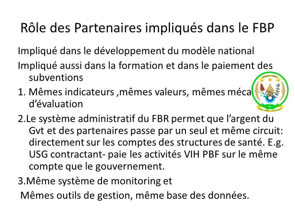 Rôle des Partenaires impliqués dans le FBP Impliqué dans le développement du modèle national Impliqué aussi dans la formation et dans le paiement des