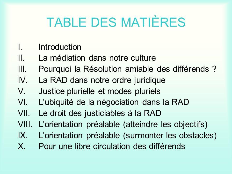 TABLE DES MATIÈRES I.Introduction II.La médiation dans notre culture III.Pourquoi la Résolution amiable des différends ? IV.La RAD dans notre ordre ju