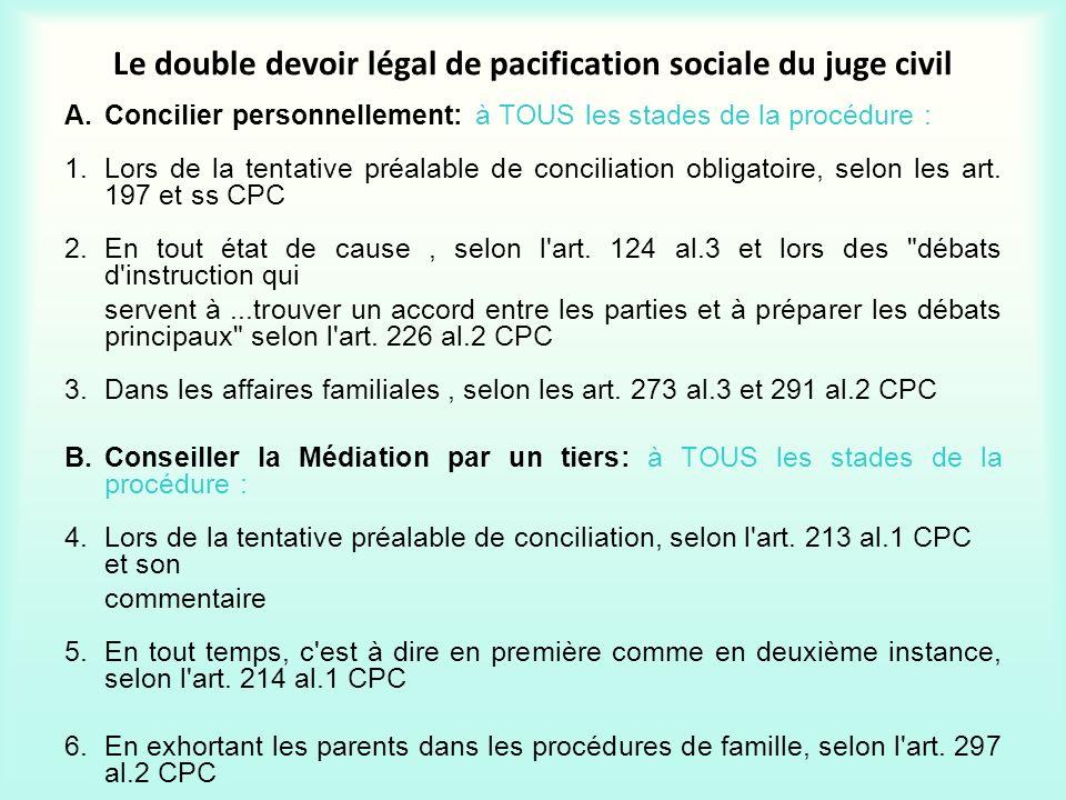 Le double devoir légal de pacification sociale du juge civil A. Concilier personnellement: à TOUS les stades de la procédure : 1.Lors de la tentative