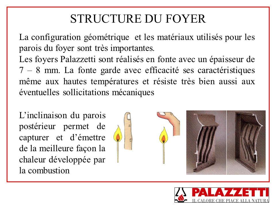 STRUCTURE DU FOYER La configuration géométrique et les matériaux utilisés pour les parois du foyer sont très importantes. Les foyers Palazzetti sont r