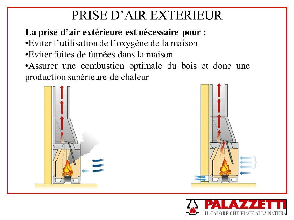 PRISE DAIR EXTERIEUR La prise dair extérieure est nécessaire pour : Eviter lutilisation de loxygène de la maison Eviter fuites de fumées dans la maiso