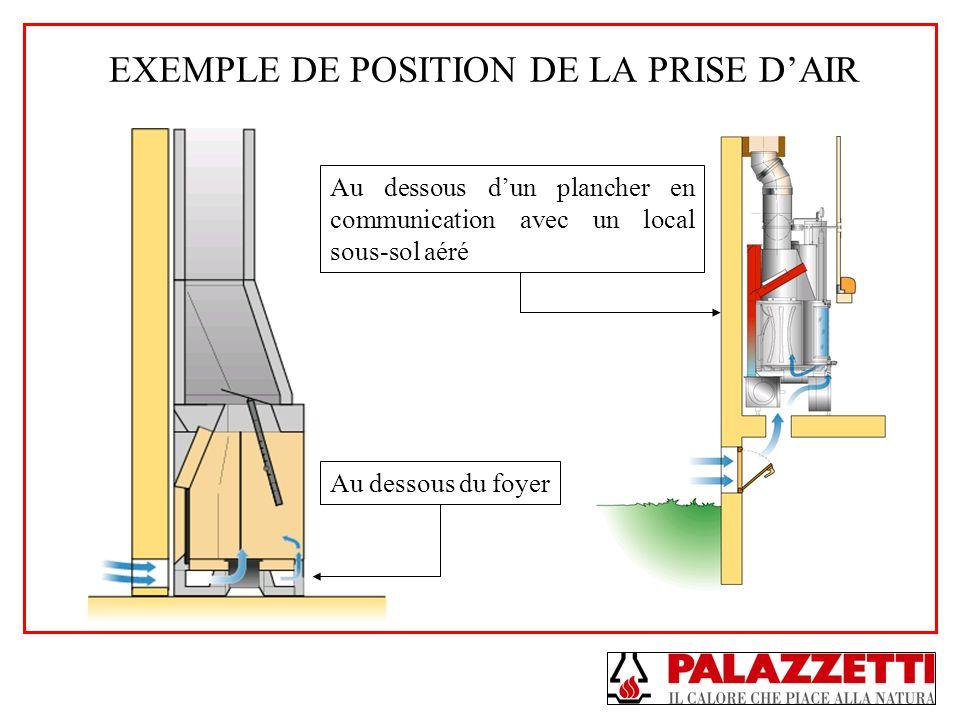 EXEMPLE DE POSITION DE LA PRISE DAIR Au dessous dun plancher en communication avec un local sous-sol aéré Au dessous du foyer