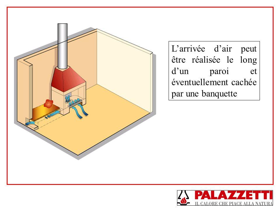 Larrivée dair peut être réalisée le long dun paroi et éventuellement cachée par une banquette