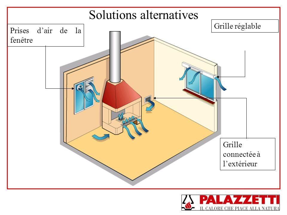 Solutions alternatives Prises dair de la fenêtre Grille réglable Grille connectée à lextérieur