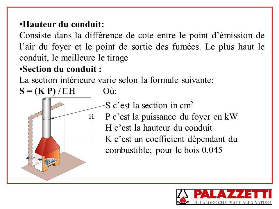 Hauteur du conduit: Consiste dans la différence de cote entre le point démission de lair du foyer et le point de sortie des fumées. Le plus haut le co