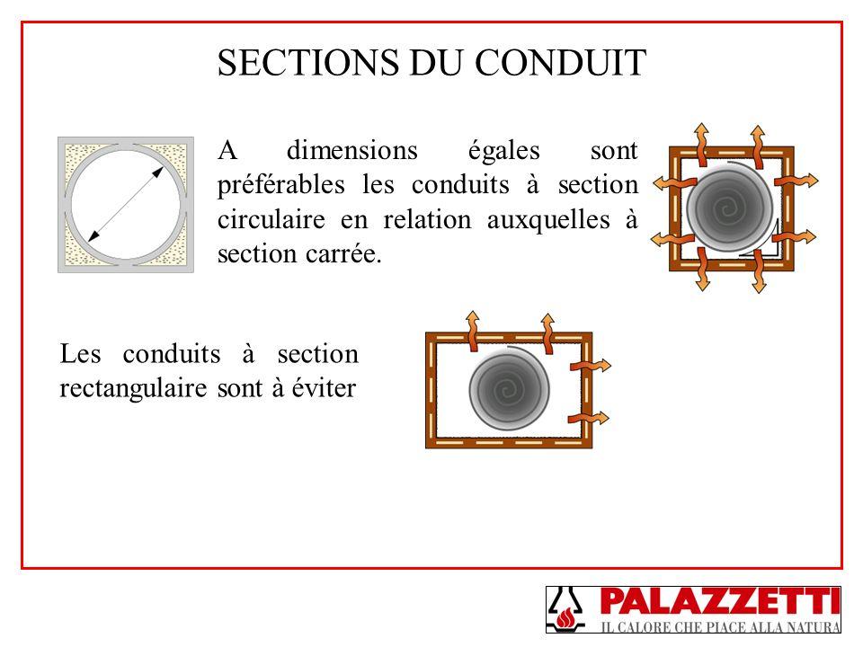 SECTIONS DU CONDUIT A dimensions égales sont préférables les conduits à section circulaire en relation auxquelles à section carrée. Les conduits à sec