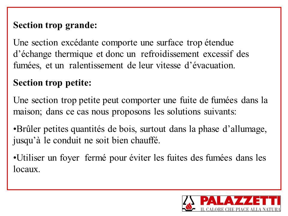 Section trop grande: Une section excédante comporte une surface trop étendue déchange thermique et donc un refroidissement excessif des fumées, et un