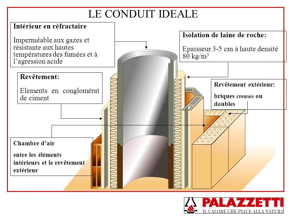 LE CONDUIT IDEALE Intérieur en réfractaire Imperméable aux gazes et résistante aux hautes températures des fumées et à lagression acide Isolation de l