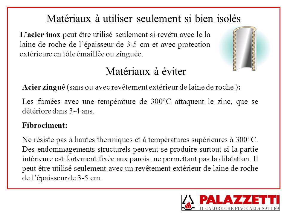Matériaux à utiliser seulement si bien isolés Lacier inox peut être utilisé seulement si revêtu avec le la laine de roche de lépaisseur de 3-5 cm et a