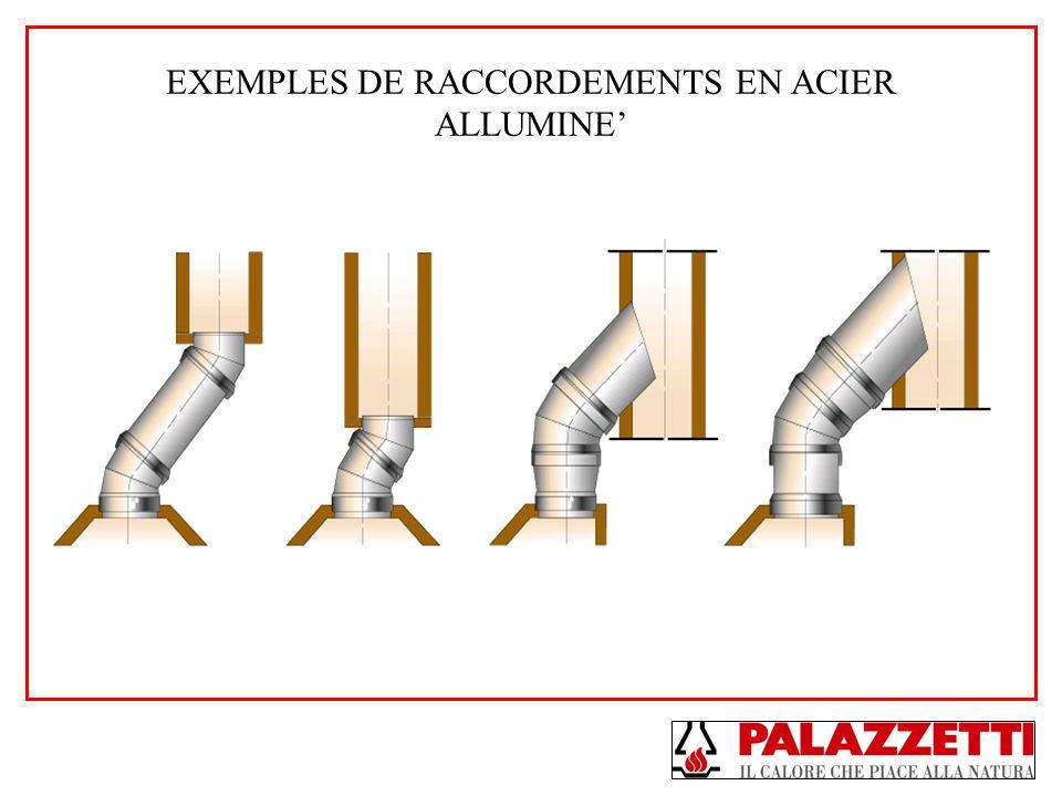 EXEMPLES DE RACCORDEMENTS EN ACIER ALLUMINE