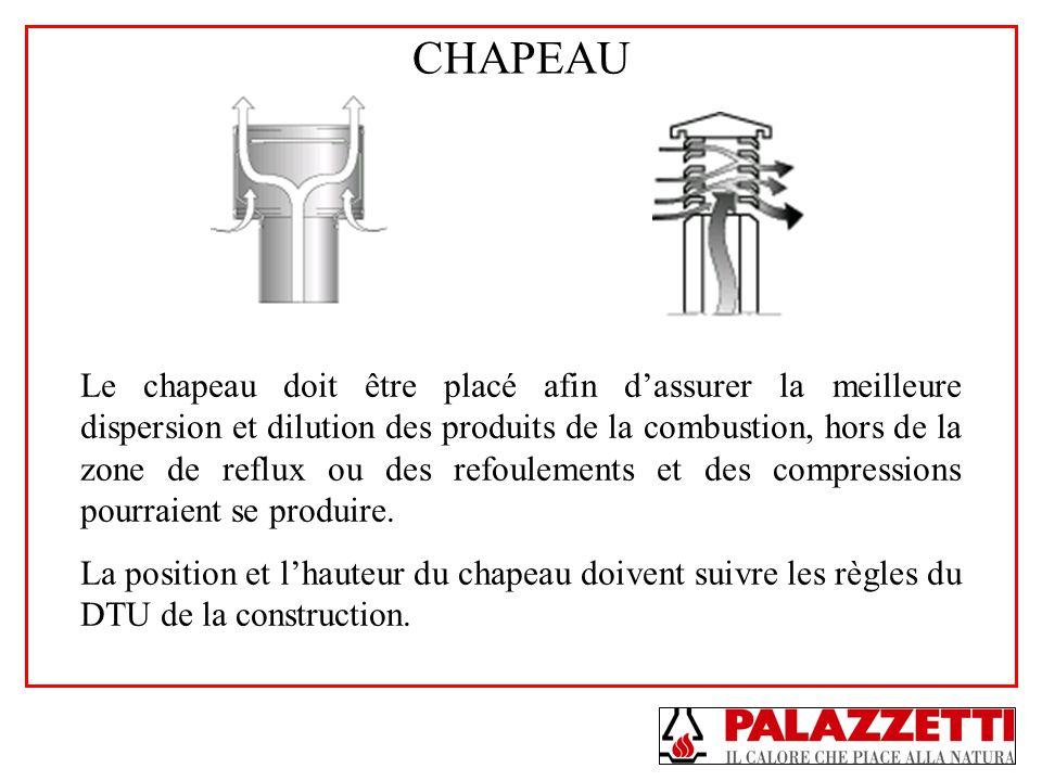 CHAPEAU Le chapeau doit être placé afin dassurer la meilleure dispersion et dilution des produits de la combustion, hors de la zone de reflux ou des r