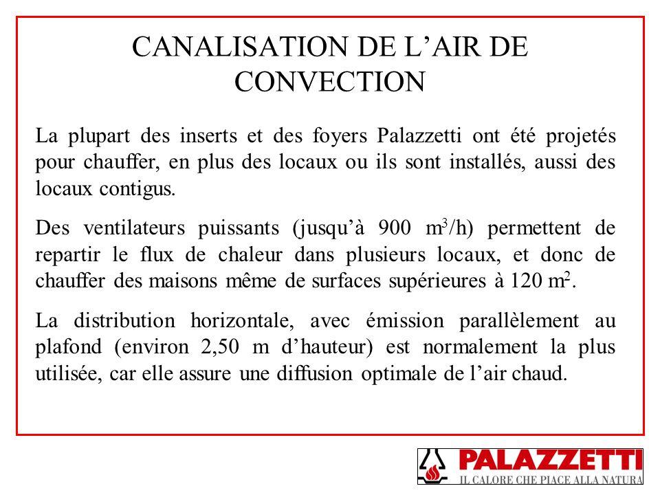 CANALISATION DE LAIR DE CONVECTION La plupart des inserts et des foyers Palazzetti ont été projetés pour chauffer, en plus des locaux ou ils sont inst