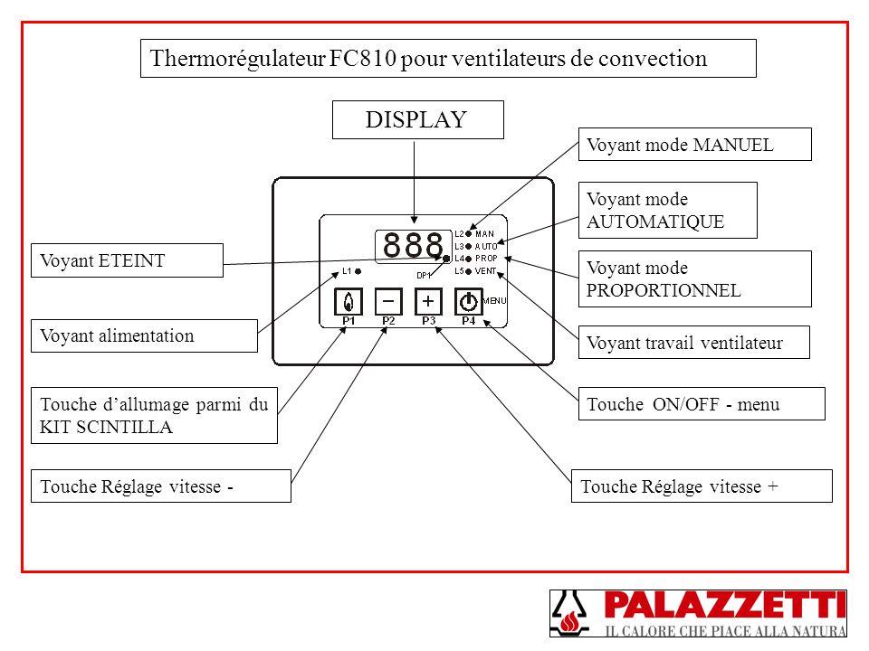 Voyant mode MANUEL Thermorégulateur FC810 pour ventilateurs de convection Voyant mode AUTOMATIQUE Touche ON/OFF - menu Voyant travail ventilateur Voya