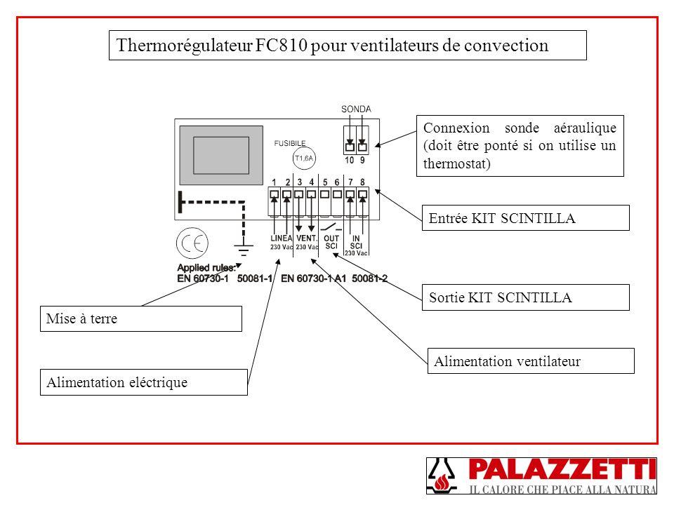Connexion sonde aéraulique (doit être ponté si on utilise un thermostat) Thermorégulateur FC810 pour ventilateurs de convection Entrée KIT SCINTILLA S