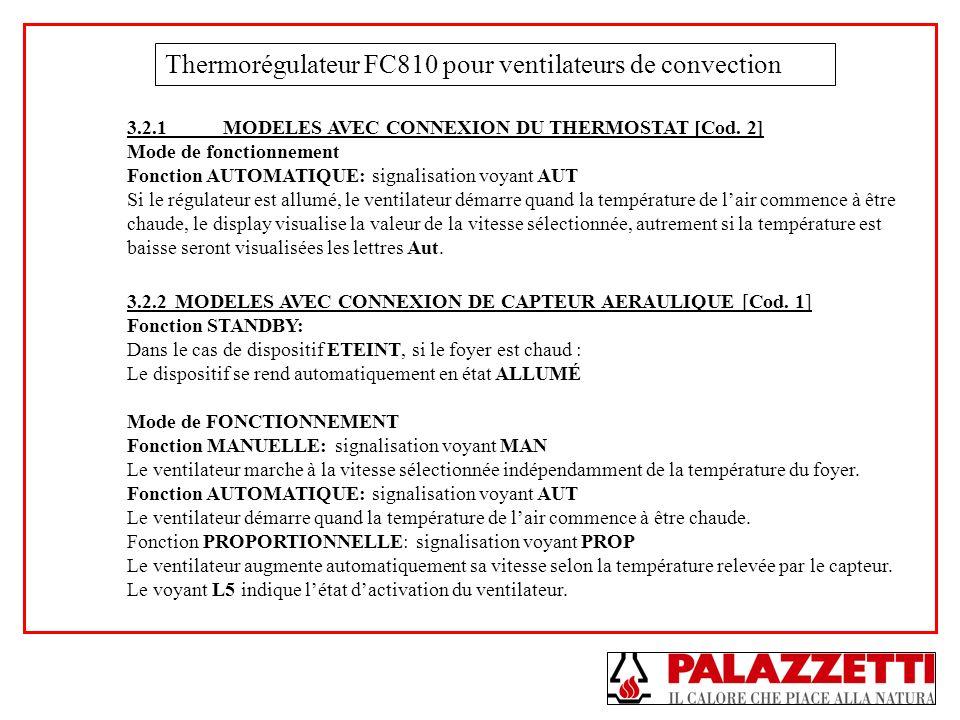 Thermorégulateur FC810 pour ventilateurs de convection 3.2.1MODELES AVEC CONNEXION DU THERMOSTAT [Cod. 2] Mode de fonctionnement Fonction AUTOMATIQUE: