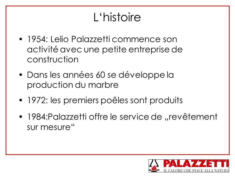 Lhistoire 1954: Lelio Palazzetti commence son activité avec une petite entreprise de construction Dans les années 60 se développe la production du mar