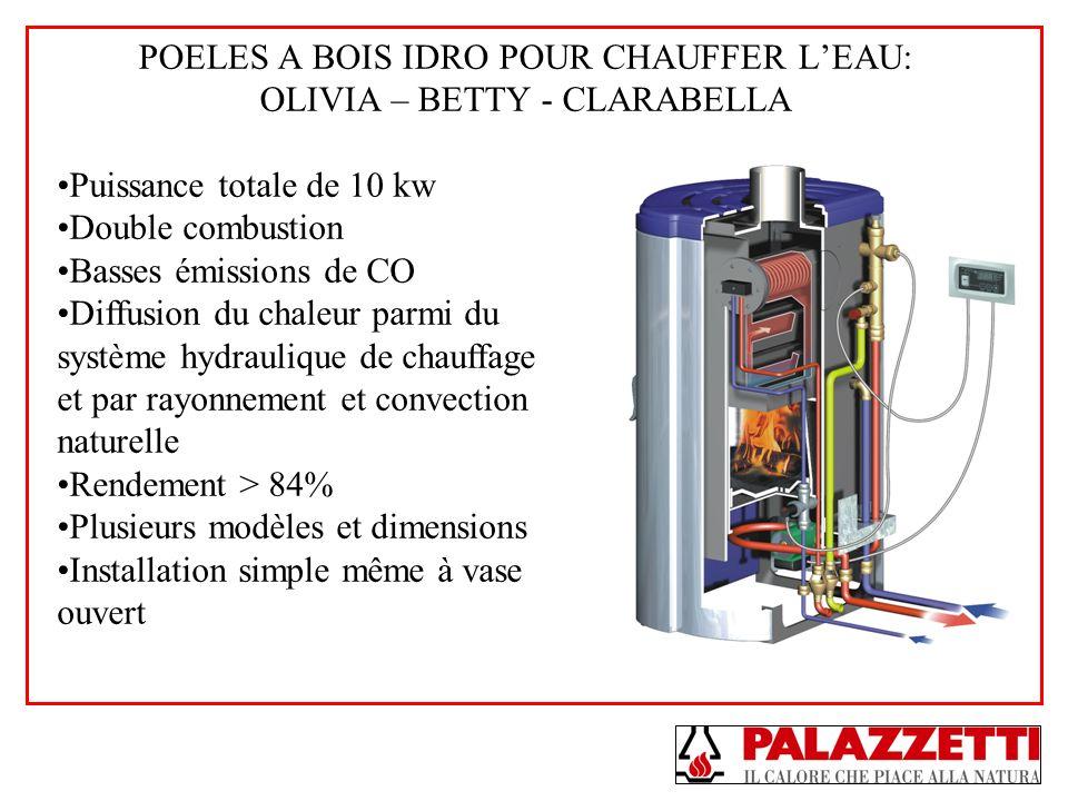 POELES A BOIS IDRO POUR CHAUFFER LEAU: OLIVIA – BETTY - CLARABELLA Puissance totale de 10 kw Double combustion Basses émissions de CO Diffusion du cha