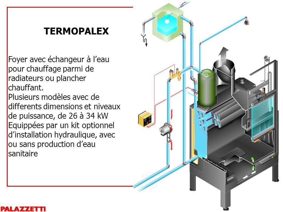 TERMOPALEX Foyer avec échangeur à leau pour chauffage parmi de radiateurs ou plancher chauffant. Plusieurs modèles avec de differents dimensions et ni