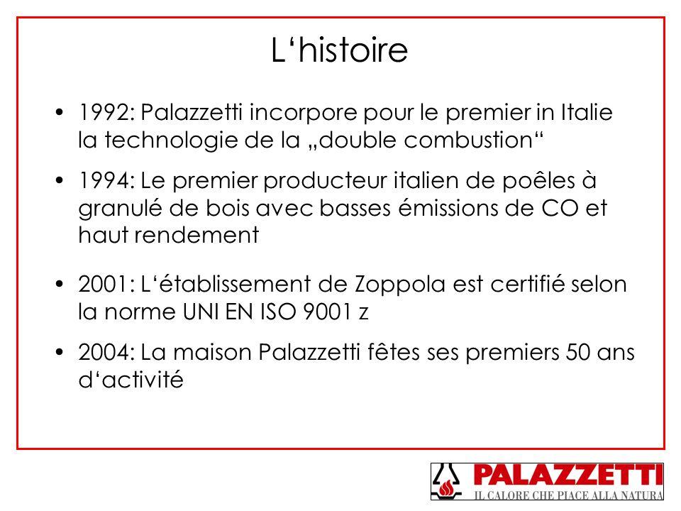 Lhistoire 2001: Létablissement de Zoppola est certifié selon la norme UNI EN ISO 9001 z 2004: La maison Palazzetti fêtes ses premiers 50 ans dactivité