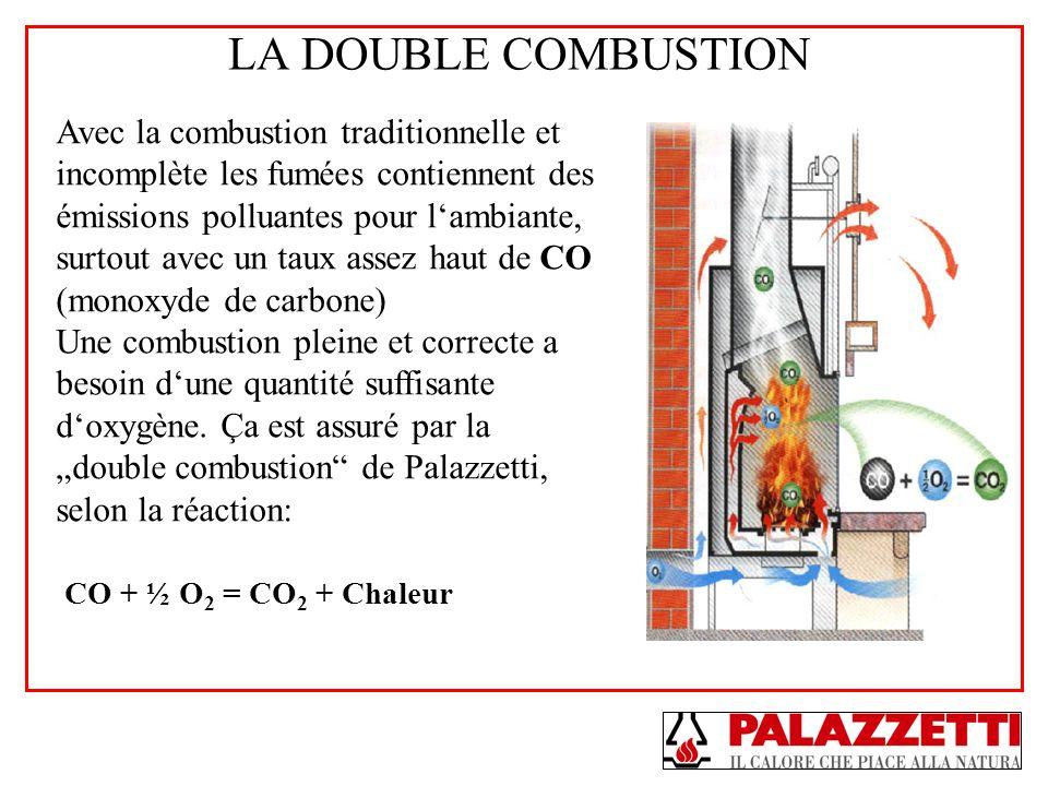 LA DOUBLE COMBUSTION Avec la combustion traditionnelle et incomplète les fumées contiennent des émissions polluantes pour lambiante, surtout avec un t