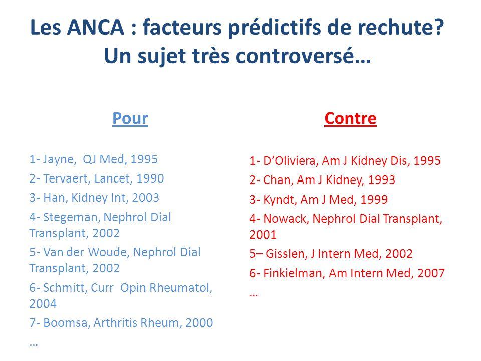 Les ANCA : facteurs prédictifs de rechute? Un sujet très controversé… Pour 1- Jayne, QJ Med, 1995 2- Tervaert, Lancet, 1990 3- Han, Kidney Int, 2003 4