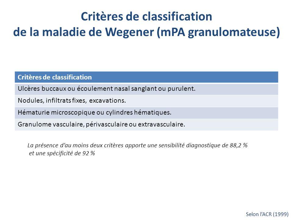 Critères de classification de la maladie de Wegener (mPA granulomateuse) Critères de classification Ulcères buccaux ou écoulement nasal sanglant ou pu