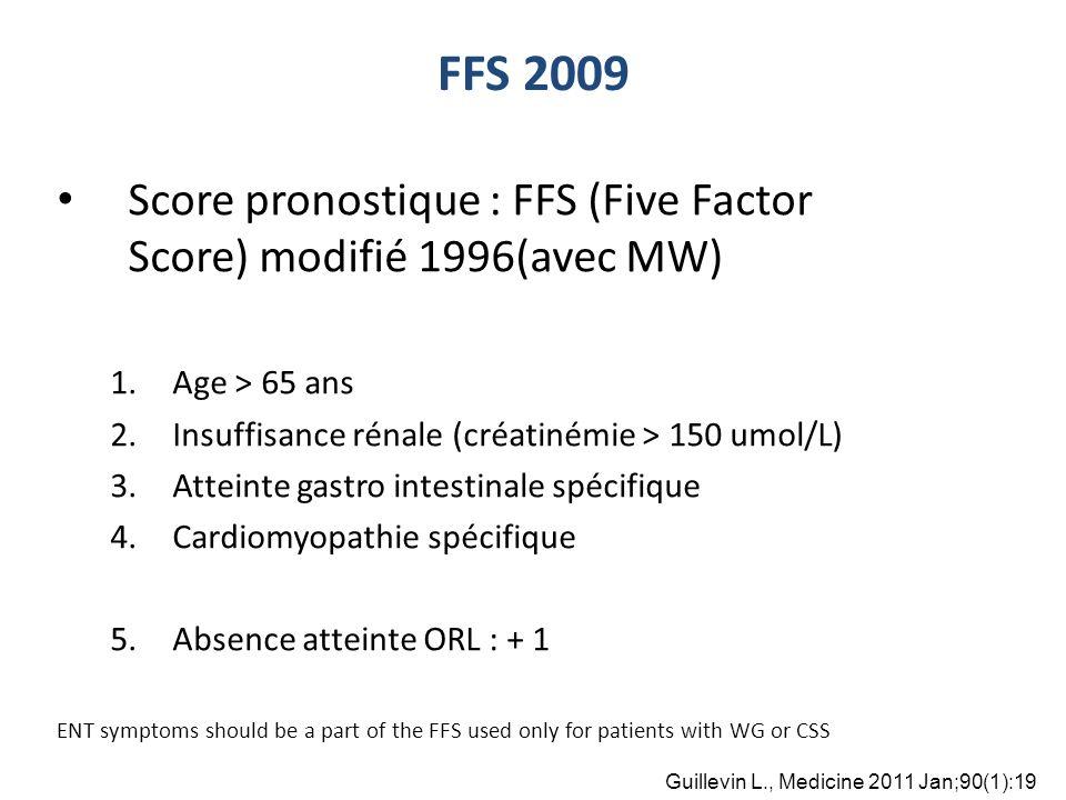 Score pronostique : FFS (Five Factor Score) modifié 1996(avec MW) 1.Age > 65 ans 2.Insuffisance rénale (créatinémie > 150 umol/L) 3.Atteinte gastro in