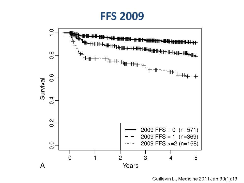 FFS 2009
