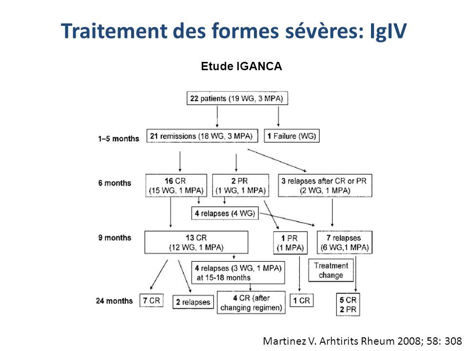 Etude IGANCA Martinez V. Arhtirits Rheum 2008; 58: 308 Traitement des formes sévères: IgIV