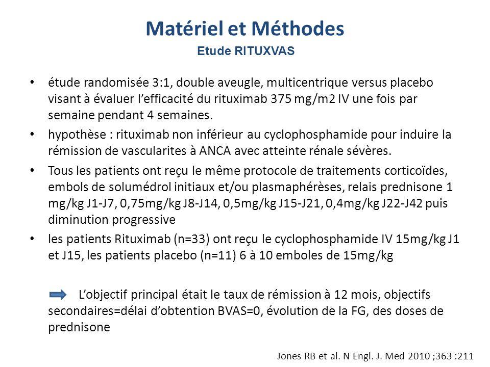 étude randomisée 3:1, double aveugle, multicentrique versus placebo visant à évaluer lefficacité du rituximab 375 mg/m2 IV une fois par semaine pendan