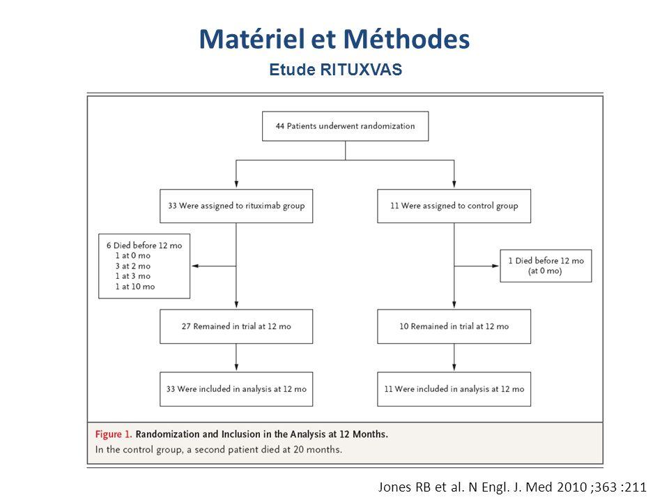 Matériel et Méthodes Etude RITUXVAS Jones RB et al. N Engl. J. Med 2010 ;363 :211