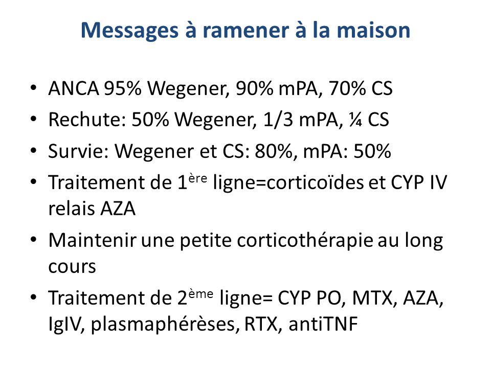 ANCA 95% Wegener, 90% mPA, 70% CS Rechute: 50% Wegener, 1/3 mPA, ¼ CS Survie: Wegener et CS: 80%, mPA: 50% Traitement de 1 ère ligne=corticoïdes et CY