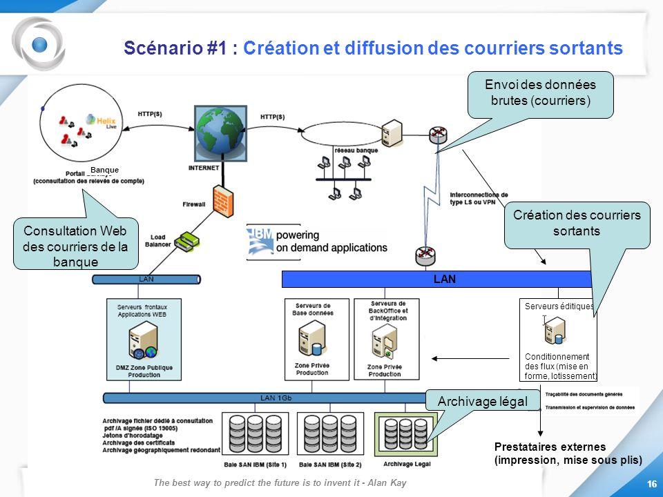 The best way to predict the future is to invent it - Alan Kay 16 Scénario #1 : Création et diffusion des courriers sortants LAN Serveurs éditiques Con
