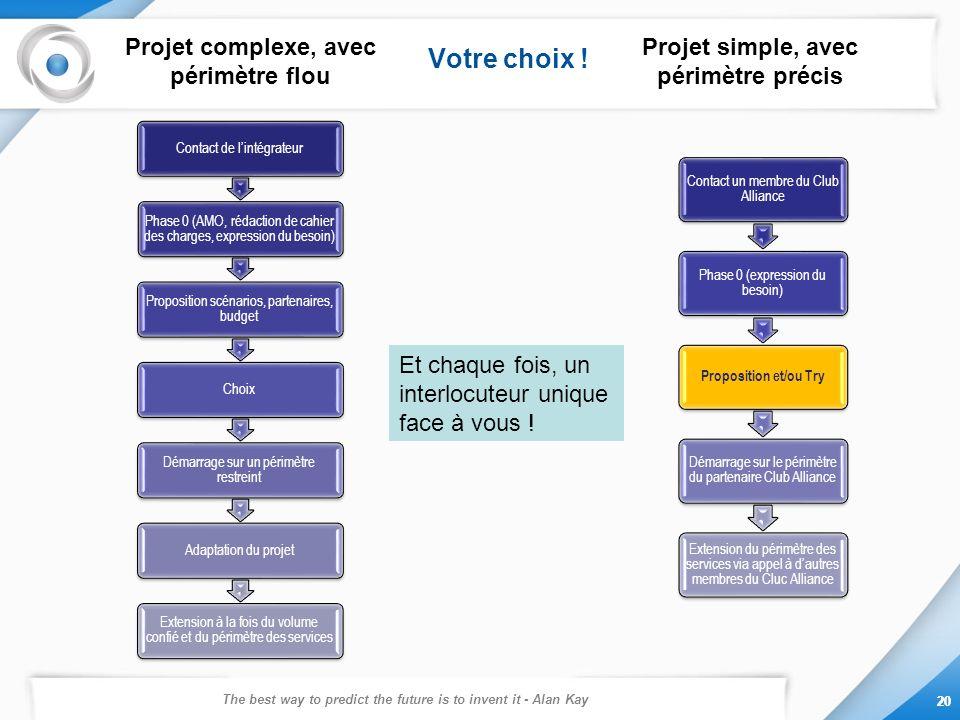 The best way to predict the future is to invent it - Alan Kay 20 Votre choix ! Contact de lintégrateur Phase 0 (AMO, rédaction de cahier des charges,