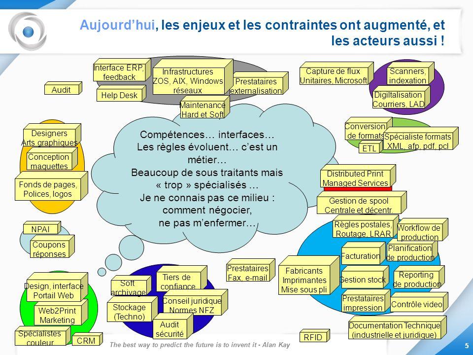 The best way to predict the future is to invent it - Alan Kay 5 5 Compétences… interfaces… Les règles évoluent… cest un métier… Beaucoup de sous trait