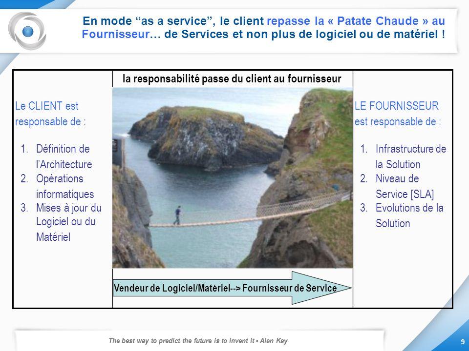 The best way to predict the future is to invent it - Alan Kay 9 En mode as a service, le client repasse la « Patate Chaude » au Fournisseur… de Servic